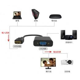 HDMI 轉 VGA 轉接器 轉接線 全新 G-3826